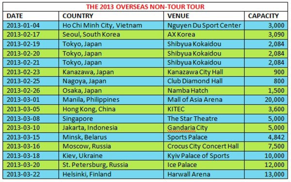 @mmadamimadamm: NEW UPDATED TABLE OF ADAM LAMBERT's 2013 OVERSEAS NON-TOUR TOUR