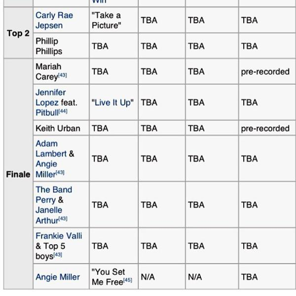 @LAMBERTLUST: Adam Lambert's Duet W Angie Miller On American Idol Finale Now Listed On The AI Season 12 Wikipedia Page: http://instagram.com/p/ZLUGBnHQrz/