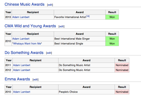 Wikipedia-Awards2