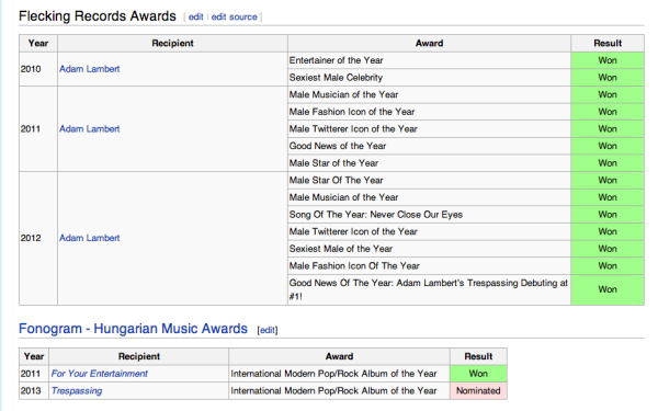 Wikipedia-Awards3