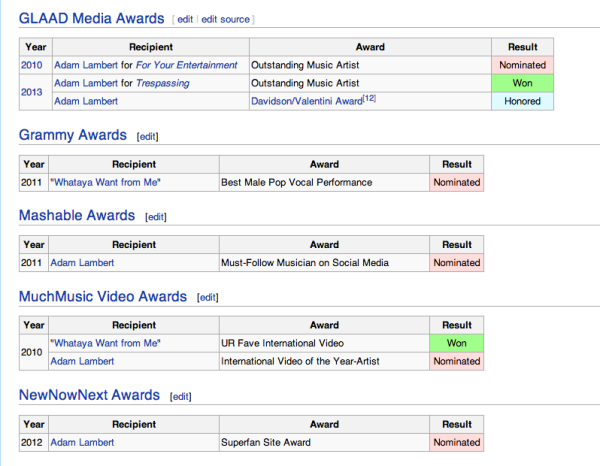 Wikipedia-Awards4