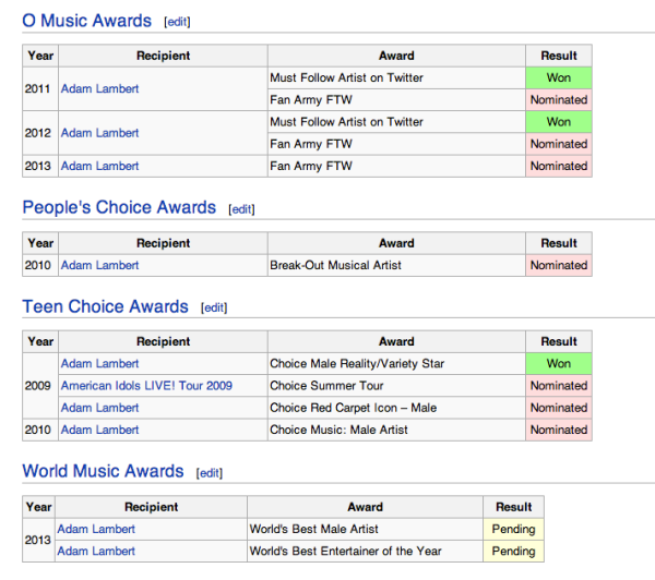 Wikipedia-Awards5