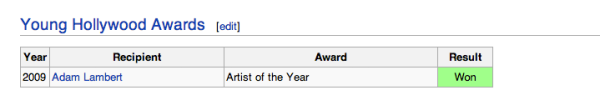 Wikipedia-Awards6